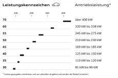 画像3: Audi 純正  35 TFSI リア エンブレム (S)    35TFSI (3)